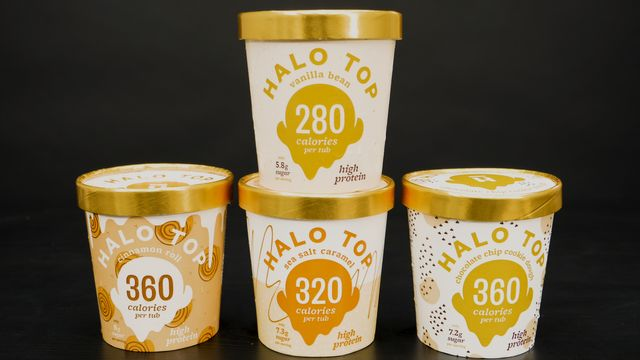Halo Top Eiscreme im Praxistest